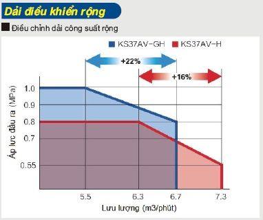 Dải điều khiển rộng dòng KSV