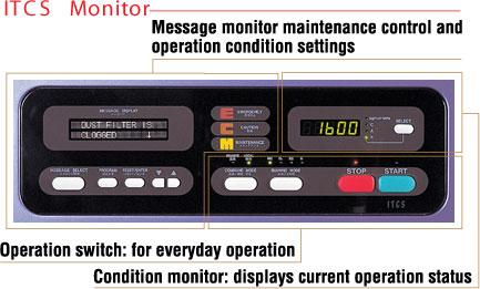ITCS Monitor