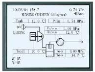 sơ đồ thể hiện trên màn hình điều khiển