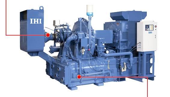Tính năng tiết kiệm điện của máy nén khí turbo IHI