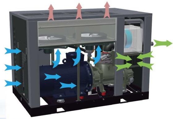 Hệ thống khí động học Kobelion AG