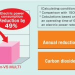 So sánh tiết kiệm điện năng máy Kobelion VS Multi